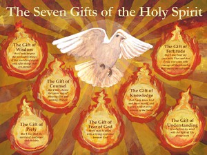 Holy Spirit 7 gifts